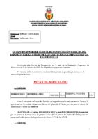 ACTA Nº 9 ESCOLAR 2019-2020