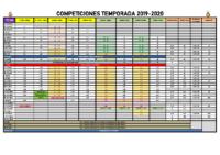 Competiciones 2019-2020