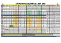 Planning competiciones 2019-2020