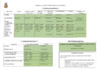 TARIFAS F.A.BM 2019-2020