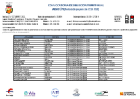 Convocatoria IF 17-10-2021